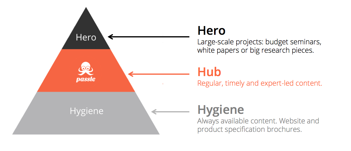 hero-hub-hygiene