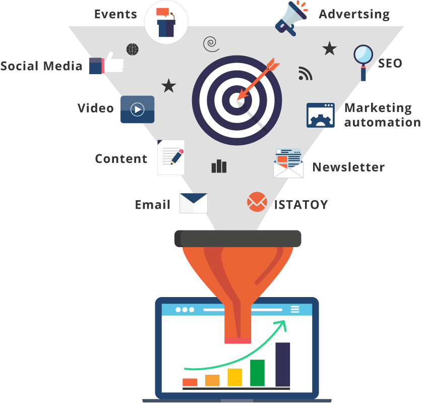 Passle funnel marketing process